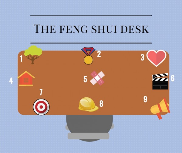 feng shui position for desk with icons